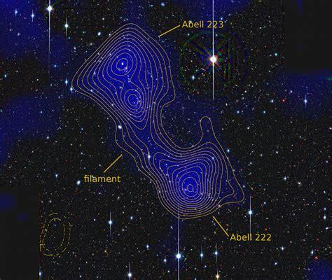 matter universe matter filament between galaxy clusters found