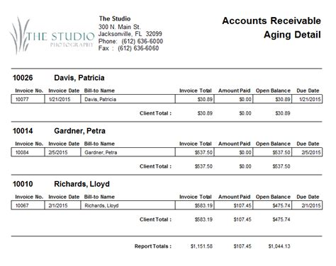 accounts payable aging report sle account receivable aging report sle 28 images accounts