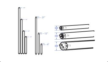fluorescent light bulb types light bulb information and diagrams lsplus com