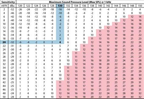 max bench converter 1 rep max percentage chart pdf ericramaz 1 rep max