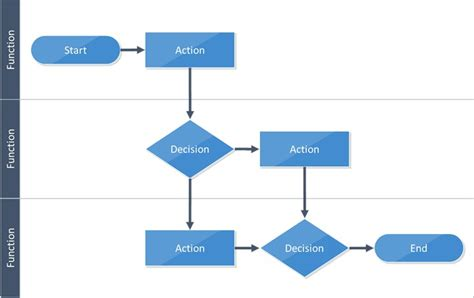 flowchart decision symbol flowchart symbols included shapes shapechef