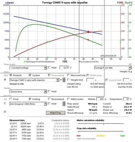 C540s understanding outrunner motor specs model flying