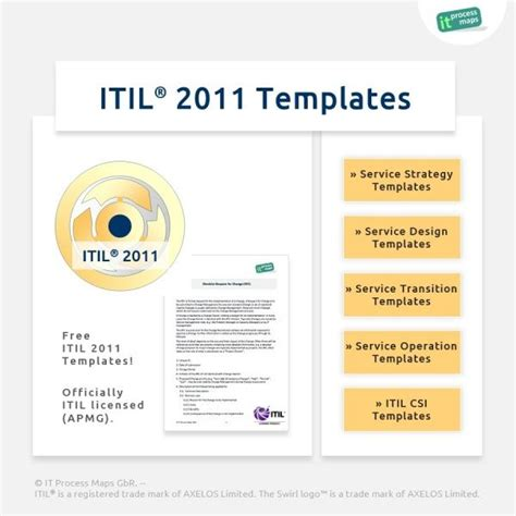 14 best itil templates images on pinterest templates