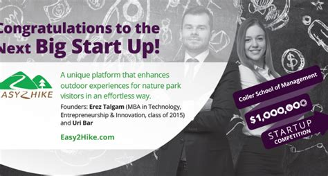 Kellogg Mba Tel Aviv by Coller 1 000 000 Startup Competition Coller School Of