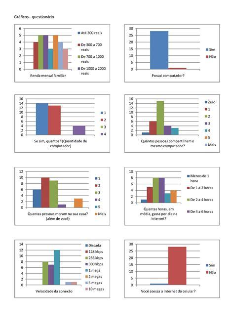 layout questionario word question 225 rio resultado publica 231 245 es em design