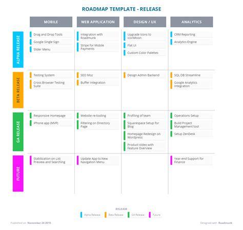 Full Size Blank Us Map Bing Release Roadmap Template