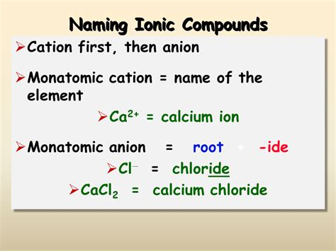 the naming of the naming ionic compounds sliderbase