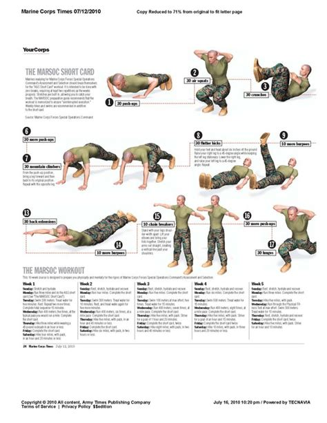 takes me back to basic workouts in the army i