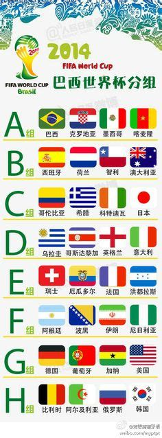 flags of the world exercise chinese food pyramid health information exercise