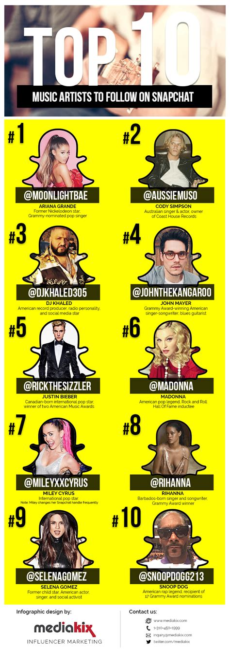 Follow Top best snapchat accounts to follow popstars artists more