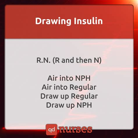 Drawing Up Insulin Regular And Nph