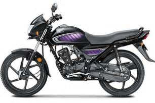 Honda Neo Bike Review A Network Related Or Instance Specific Error Occurred