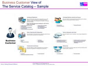 Itil Service Catalogue Template by The Service Catalog Cornerstone Of Service Management