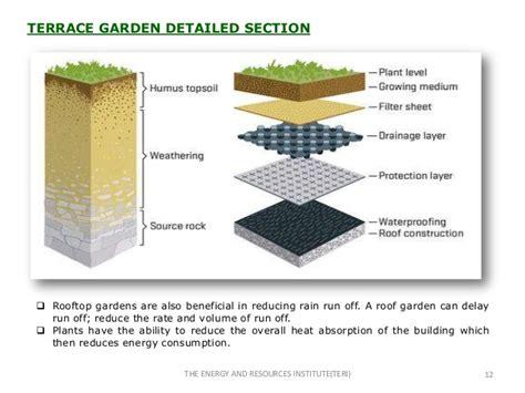 terrace garden section teri bangalore solar passive techniques rupesh