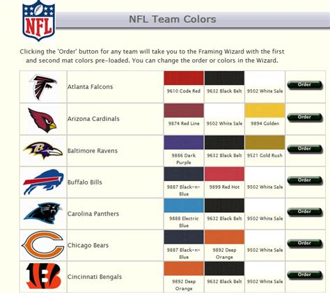 team colors nfl team colors florabac