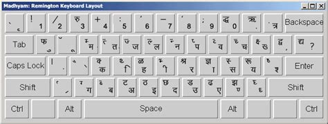 free download remington keyboard layout blog archives kitchenfree