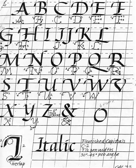 Calligraphy Worksheet by Calligraphy Alphabet Practice Sheets Printable Free How