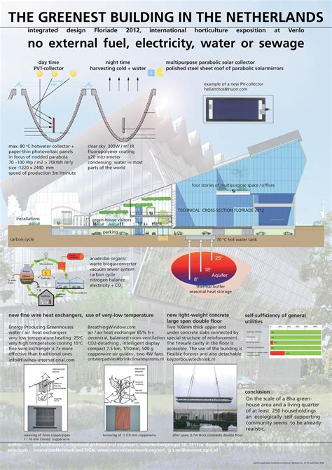 design for environment sustainability sustainable design wikipedia