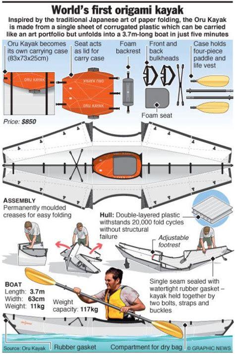 origami folding boat plans oru kayak diagram machines equipment pinterest