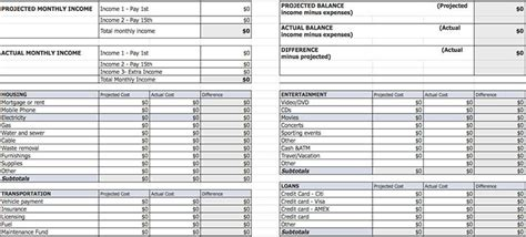 Credit Card Budget Templates Docs by Personal Budget Templates Resumedoc Info