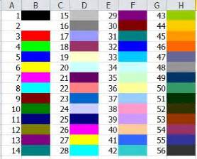 color index how to change interior color in excel across