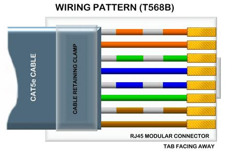 color pattern for ethernet cable how to crimp a rj45 cable