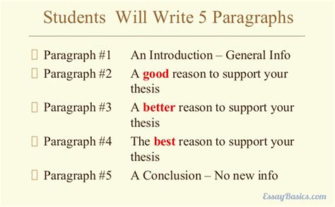 10 awesome tips on writing a great essay essay help service essay writing basics and