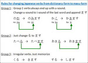 japanese verbs part 2 free japanese lessons