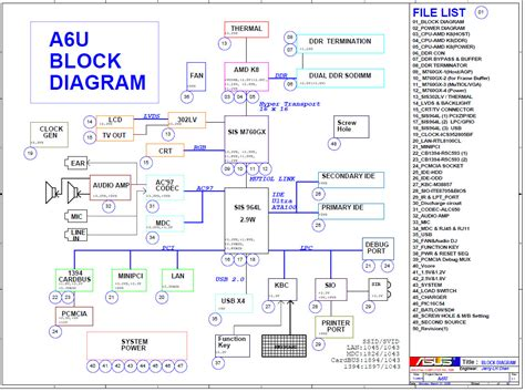 computer motherboard circuit diagram asus laptop motherboard schematics asus m60j laptop