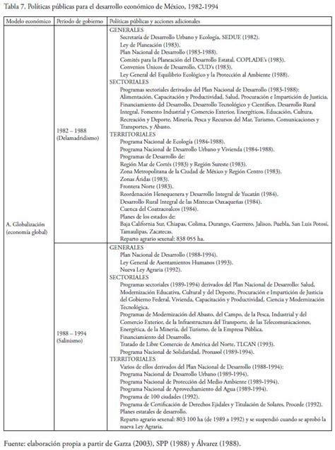 tabla de contribuciones puerto rico tabla comparativa de impuesto sobre ingreso en puerto rico