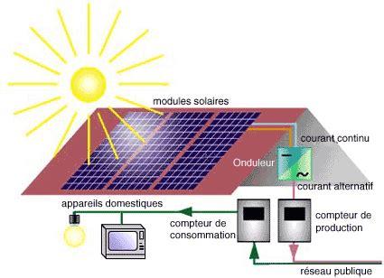 Energie Solaire Photovoltaique by Panneaux Photovolta 239 Ques