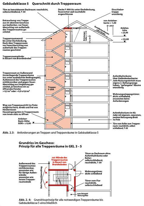 brandschutz treppen holzbau und brandschutz in der sanierung