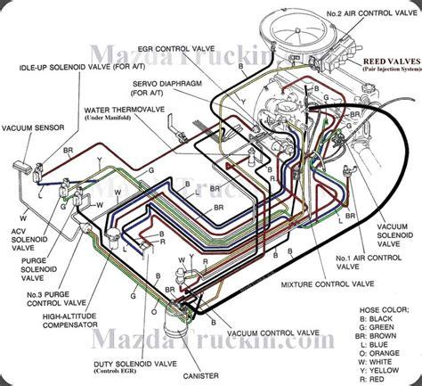 100 1985 mazda b2000 manual parts catalog free auto repair manuals page 3 100 mazda b4000 mazda b2000 b2200 vacuum diagram mazda b2200 vacuums and mazda