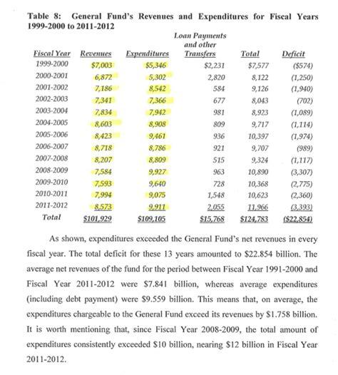 tabla salarial 2016 colombia empleados publicos press nueva tabla salarial de empleados publicos noviembre 2016