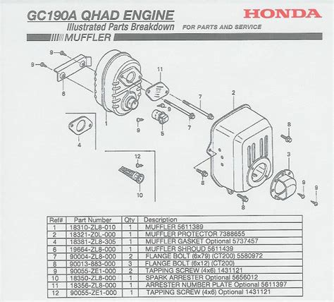 honda gc190 parts diagram honda gc190 carburetor diagram honda auto parts catalog