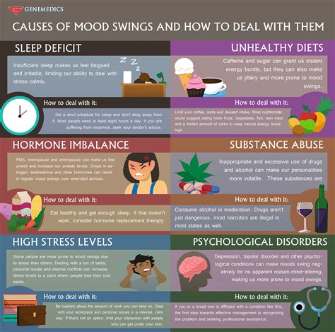 Mood Swing Causes by Causes Of Mood Swings And How To Deal With Them Genemedics