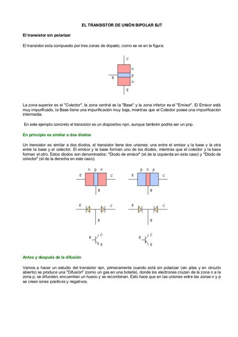 el transistor de uni 243 n bipolar bjt