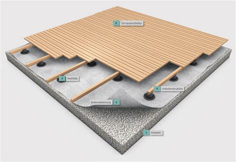 Aufbau Einer Terrasse 3530 aufbau einer terrasse fantastische inspiration aufbau