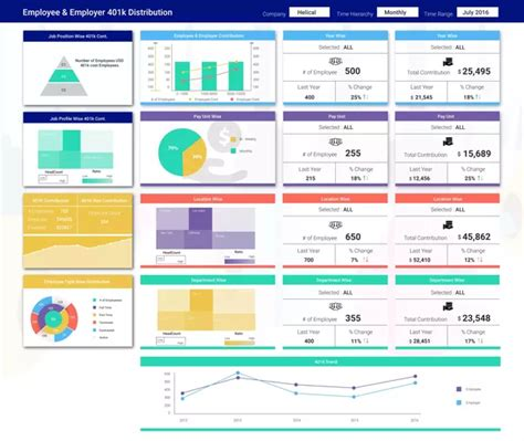 best dashboard which is the best dashboard framework which is an open