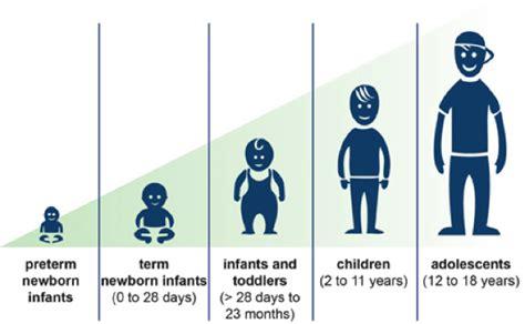 image gallery newborn age range