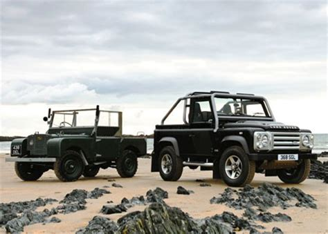 the history of the land rover defender brittle