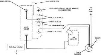 State Five Preliminary Brake System Checks Repair Guides Vacuum Diagrams Vacuum Diagrams