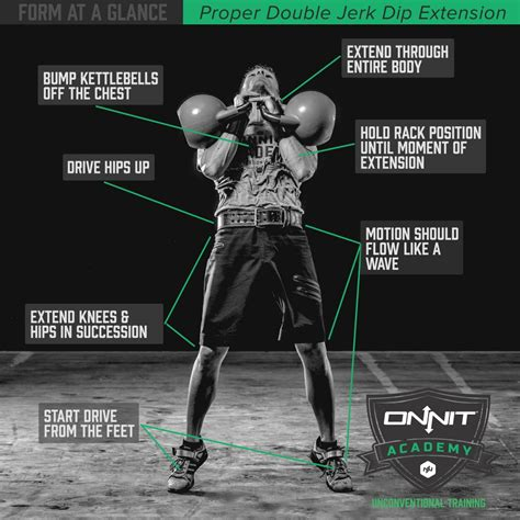 kettlebell swing form form at a glance kettlebell dip extension