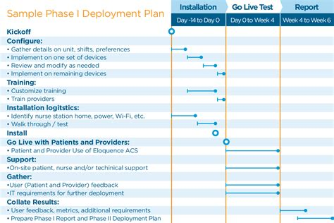 software implementation plan template 28 sharepoint implementation plan template sharepoint