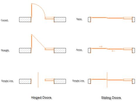 How To Draw Sliding Door In Autocad