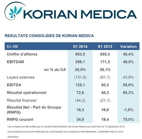 groupe korian si鑒e social r 233 sultats semestriels 2014 du groupe korian medica