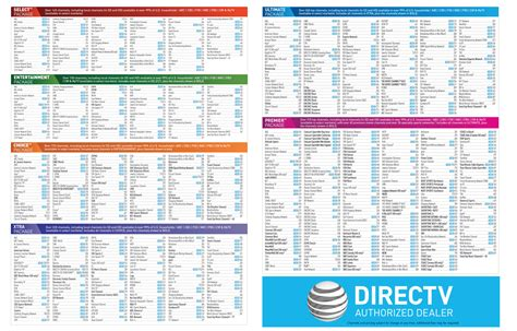 directv channel directv packages related keywords directv packages keywords keywordsking