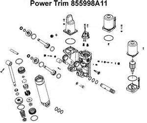 mercury verado wiring diagram evinrude wiring diagram elsavadorla