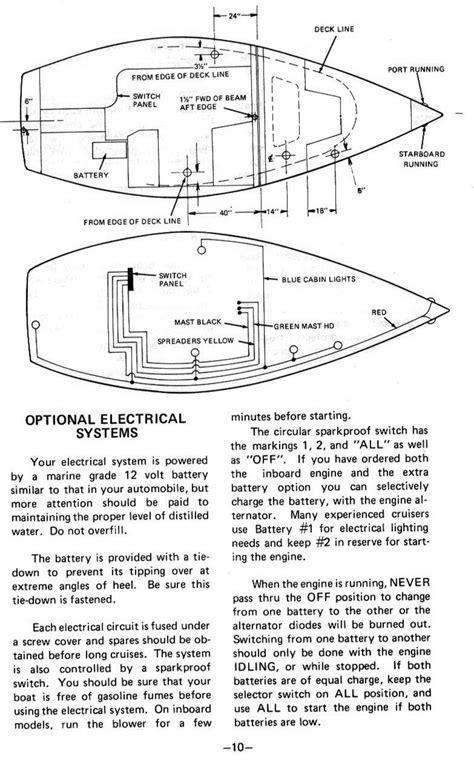 22 electrical wiring diagram get free image