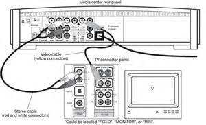 321 bose wiring diagram bose companion 3 wiring diagram